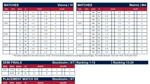 Handball EM 2020 Spielplan Hauptrunde - Quelle: EHF